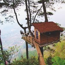 Tempat Wisata di Batu Malang