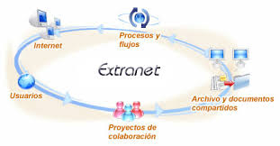extranet-www.frankydaniel.com