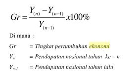 Rumus Tingkat Pertumbuhan Ekonomi