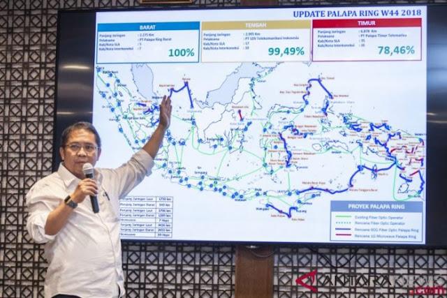 Jokowi Hari Ini Meresmikan Palapa Ring, Ini 5 Fakta Palapa Ring