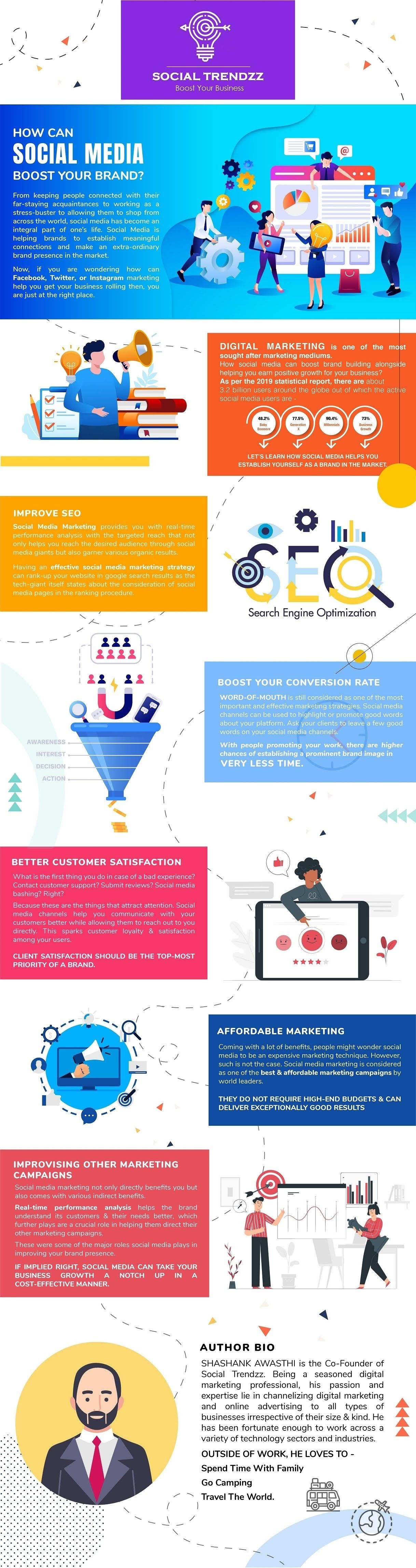 How Can Social Media Boost Your Brand? #infographic