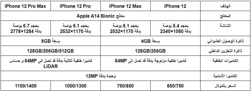 مواصفات هواتف ايفون 12 الجديد