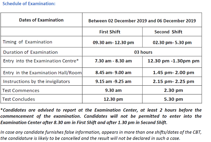 UGC NET Examination Schedule