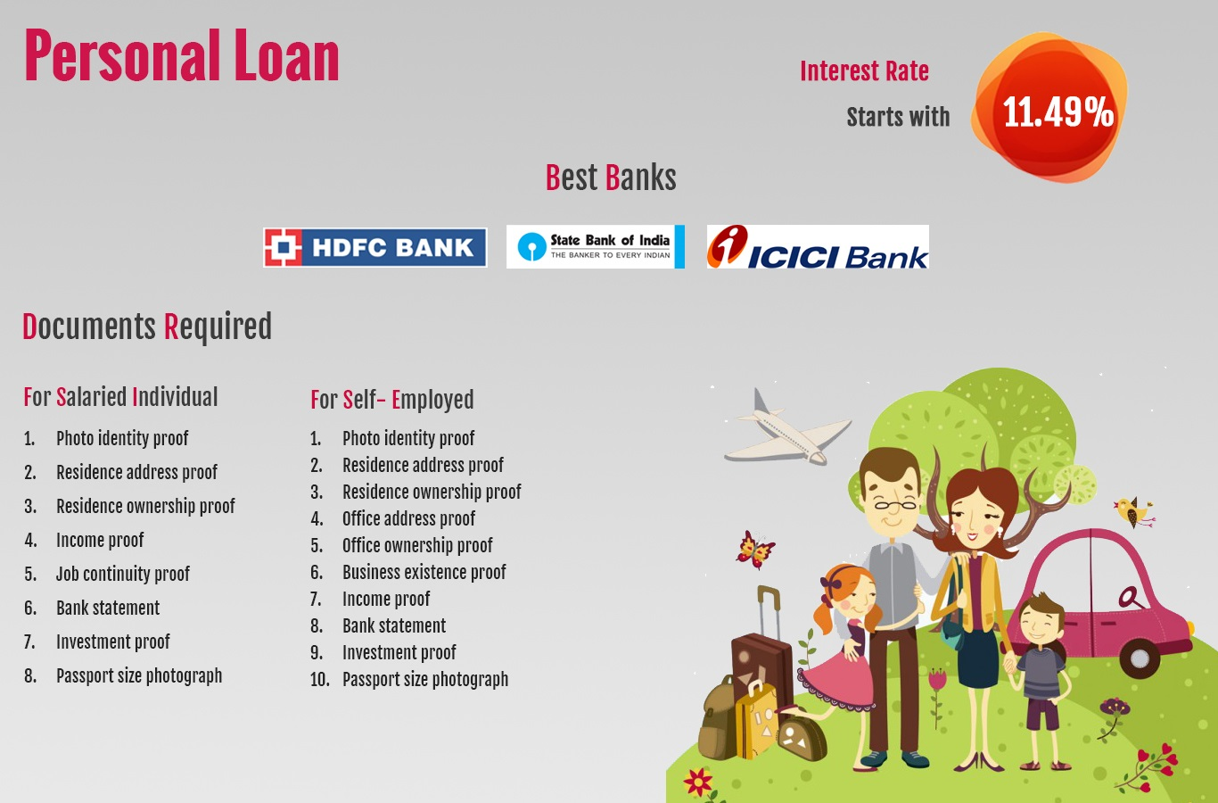 Personal Loans For Salaried Employees - Loans Online