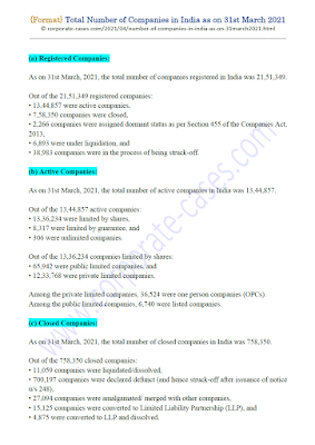 Total Number of Companies in India as on 31st March 2021