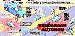 konsep autonoms