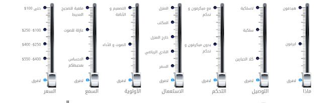 samma3a أفضل موقع عربي لشراء سماعات موسيقية عبر الإنترنت