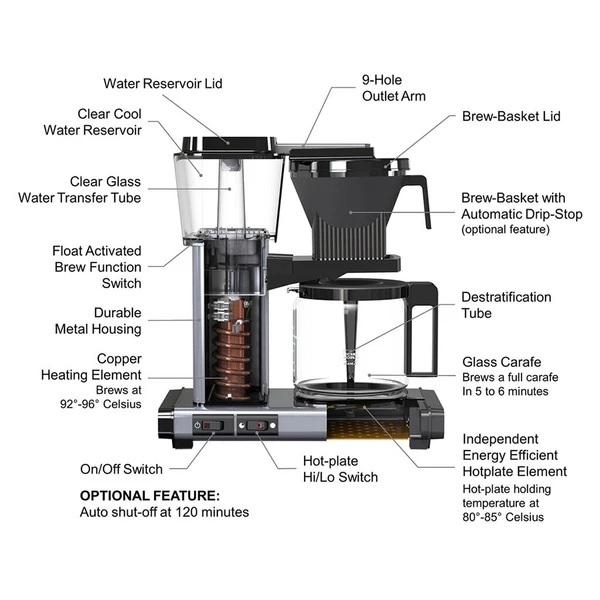 Coffee Machine Parts
