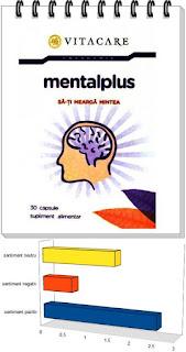 opinii forumuri mentalplus capsule pentru memorie si concentrare-vert