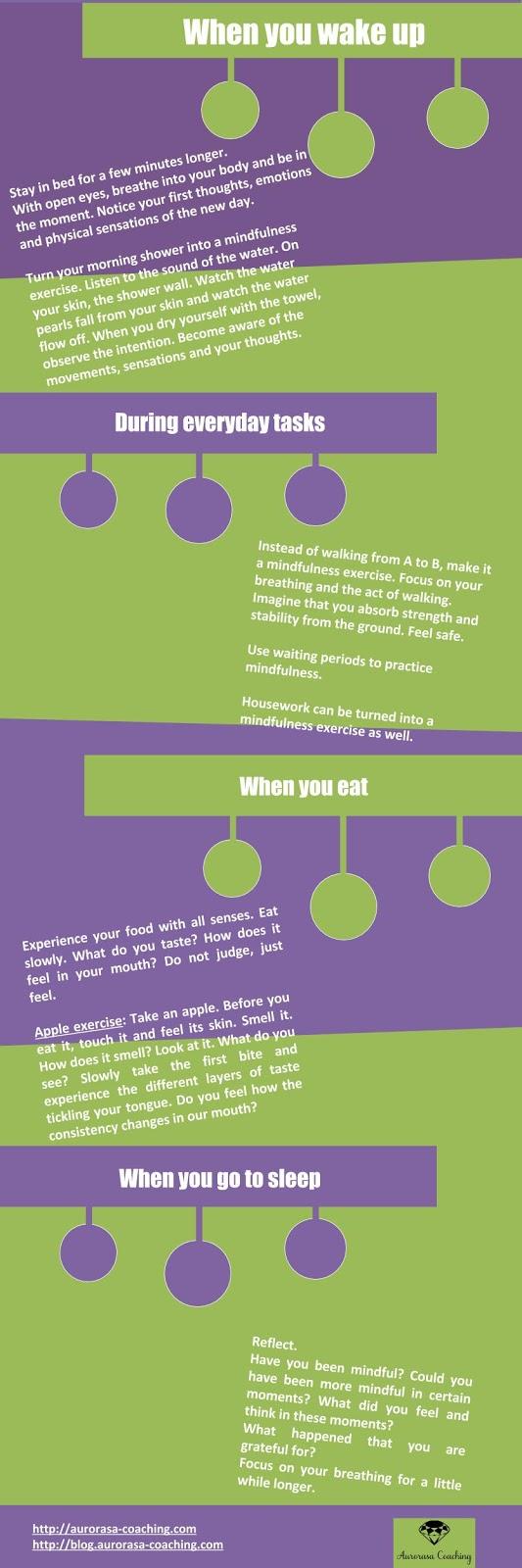Infographic Mindfulness http://aurorasa-coaching.com