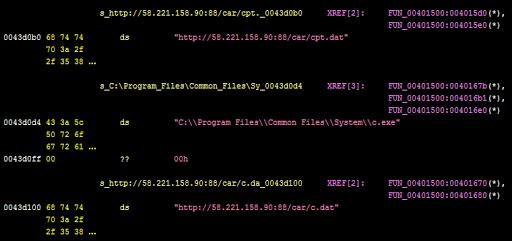 Satan ransomware rebrands as 5ss5c ransomware