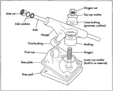 Creative Problem Solvers: Reverse Engineering: Mechanical