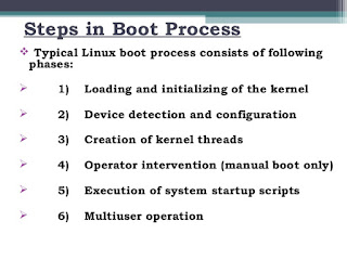 How Linux Boots : Stages of Linux Boot Process