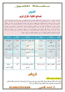 احدث مذكرة لغة عربية للصف الثاني الاعدادي الترم الاول 2020 للاستاذ احمد فتحي