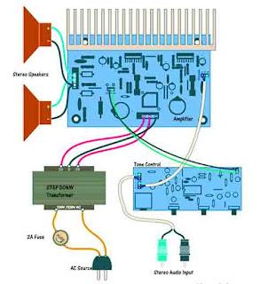 Diagram TDA7294
