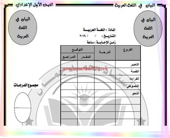 نموذج امتحان لغة عربية للصف الأول الاعدادى ترم اول 2020 أ. محمد جمال – موقع مدرستى
