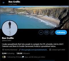 Akun Twitter yang Wajib di Follow FPL Manager