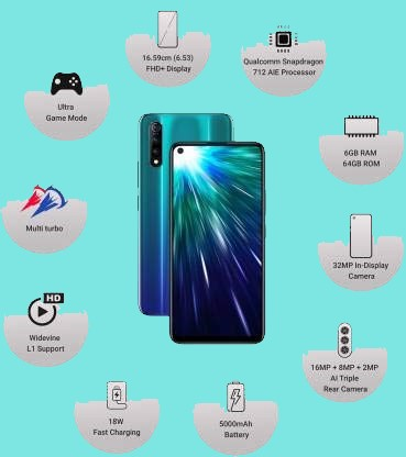 Vivo Z1 Pro Amazon Price In India With Specification