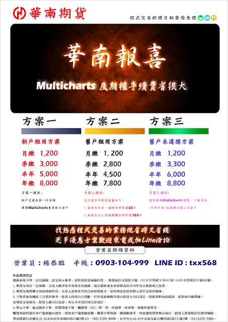 multicharts 券商 版 價格