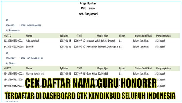 Cek Daftar Nama Guru Honorer Terdaftar di Dashboard GTK Kemdikbud Seluruh Indonesia