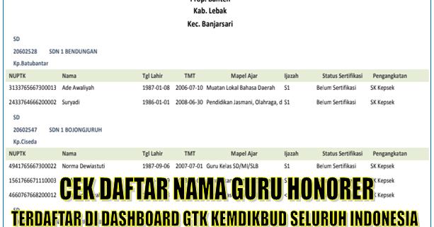 Hasil gambar untuk Cek Daftar Nama Guru Honorer Terdaftar di Dashboard GTK Kemdikbud