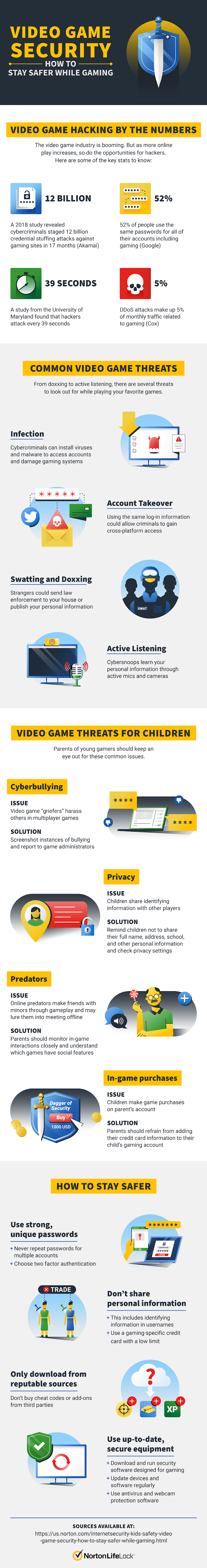 Video game security: How to stay safer while gaming #infographic #Entertainment Industry #infographics #Game Security