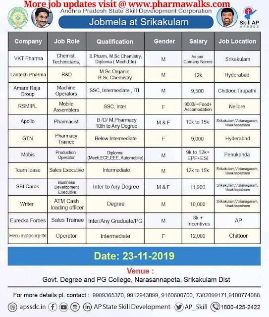 Lantech Pharma / VKT Pharma / Apollo / GTN / Hero / Mobis - Job Mela for Freshers on 23rd Nov' 2019