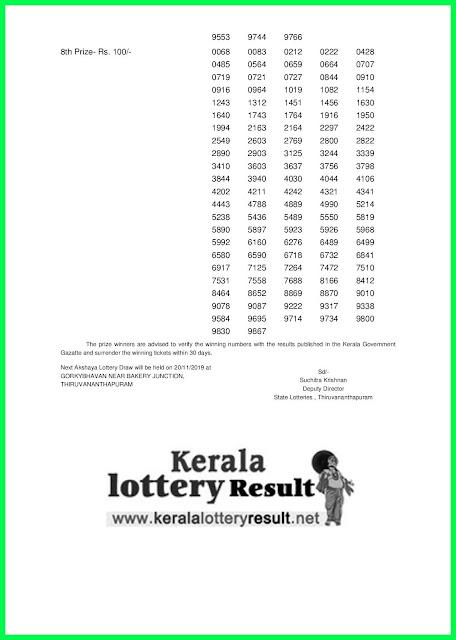 Kerala Lottery Result 13-11-2019 Akshaya AK-419 Lottery Results-keralalotteryresult.net
