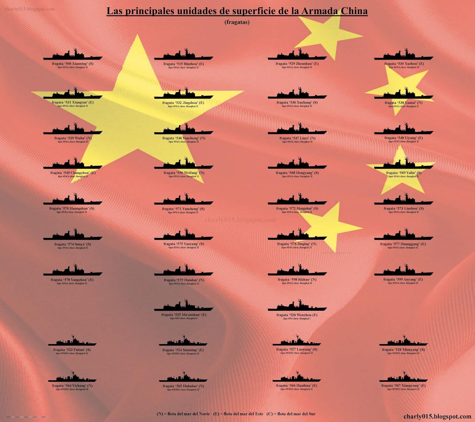 china%2Bbuques%2B2019%2Benero%2Bfragatas.jpg