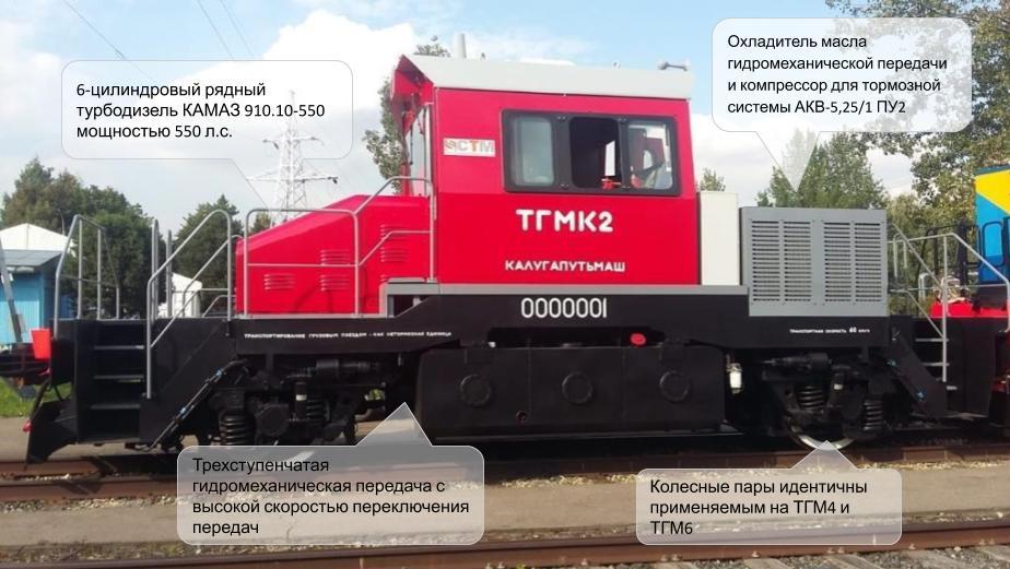 Компоновка тепловоза ТГМК2