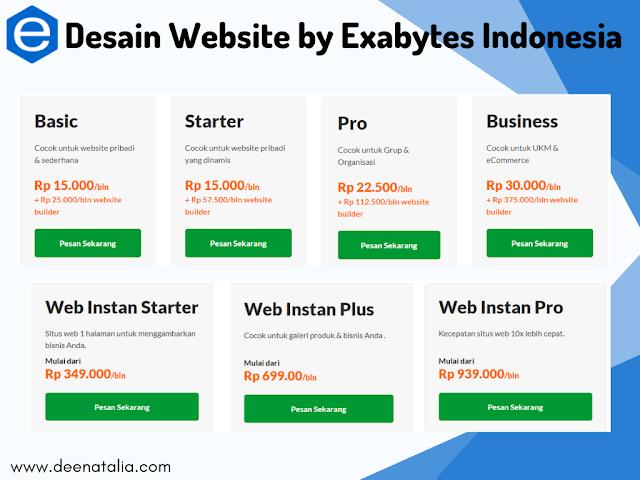 Layanan Desain Website Exabytes Indonesia