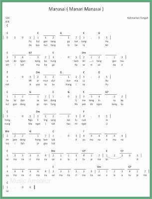not angka lagu manasai lagu daerah kalimantan tengah
