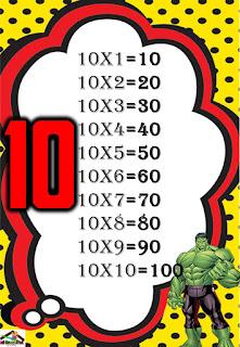 tablas de multiplicar para imprimir pdf