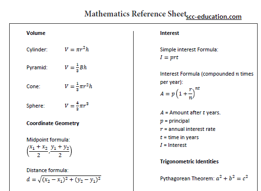 Formula sheet mathematics
