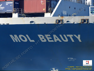 MOL Beauty