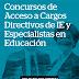Resultados Prueba Única Nacional Concurso Docente y Directivos 11 de Octubre 2016 - MINEDU