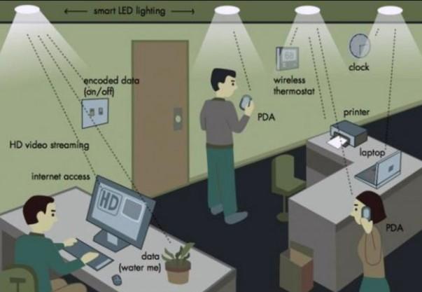 Teknologi Li-Fi, Cara Baru Internetan Tanpa Wi-Fi dengan Bantuan Cahaya Lampu