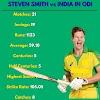Steven Smithin ennätys Intiaa vastaan ODI Cricketissä