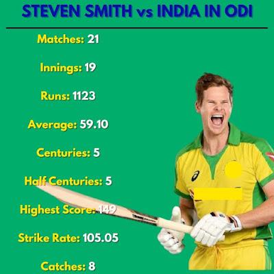 Steven Smith Record Against India in ODI Cricket