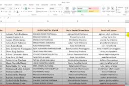 Tutorial Mengubah Huruf Kecil  Menjadi Huruf Kapital dan Sebaliknya di Ms. Excel