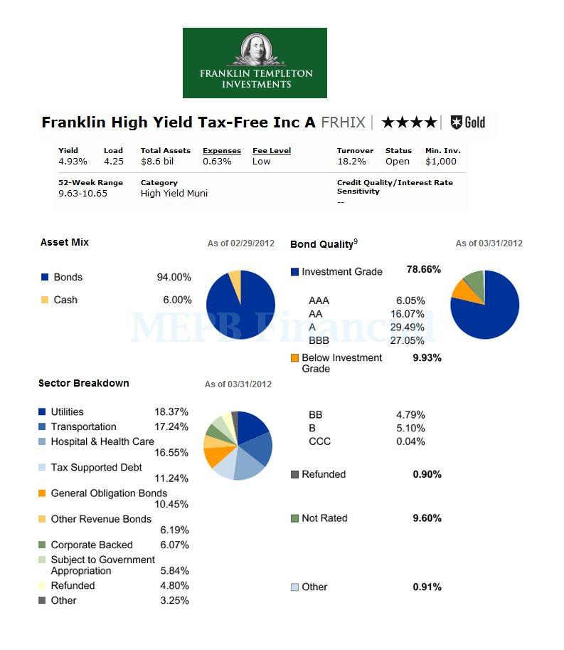 franklin income fund class a