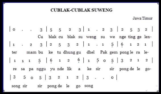 Lirik Dan Tangga nada Cublak-Cublak Suweng