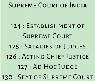 The Ultimate Guide to Supreme Court of India