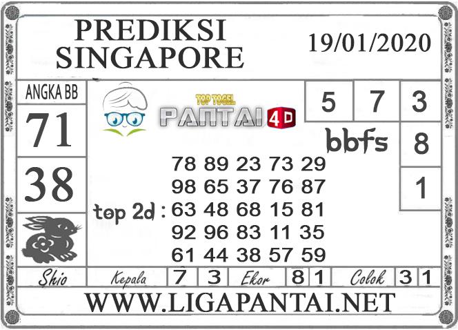 PREDIKSI TOGEL SINGAPORE PANTAI4D 19 JANUARI 2020