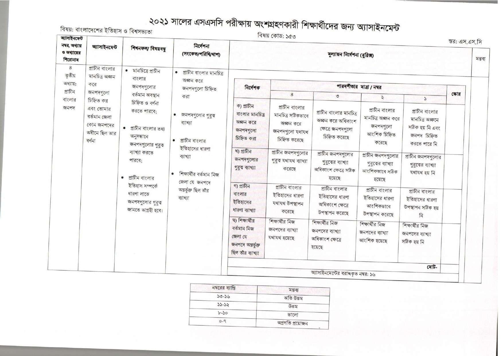 SSC Assignment 2021 5th Week