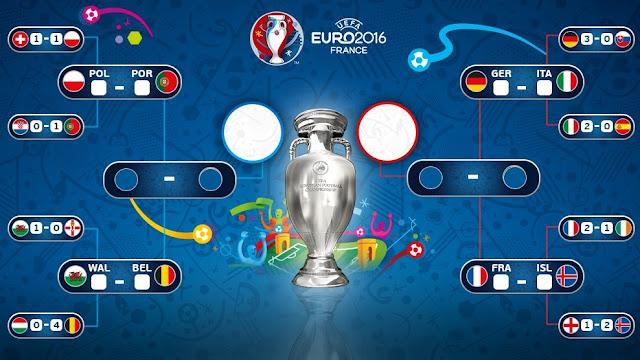Τα στατιστικά του Euro 2016