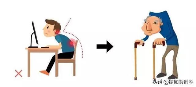 調整圓肩駝背,這套理療練習超級有效!(胸腔過度後凸、上交叉綜合徵)
