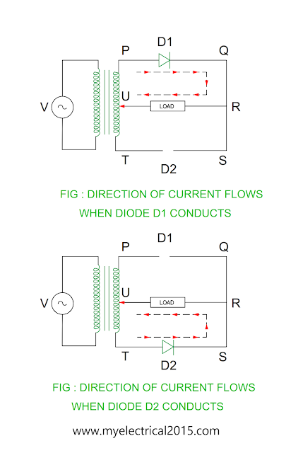 conduction-of-diode-d1-and-diode-d2.png