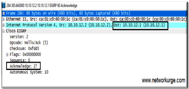 EIGRP ACK Packet
