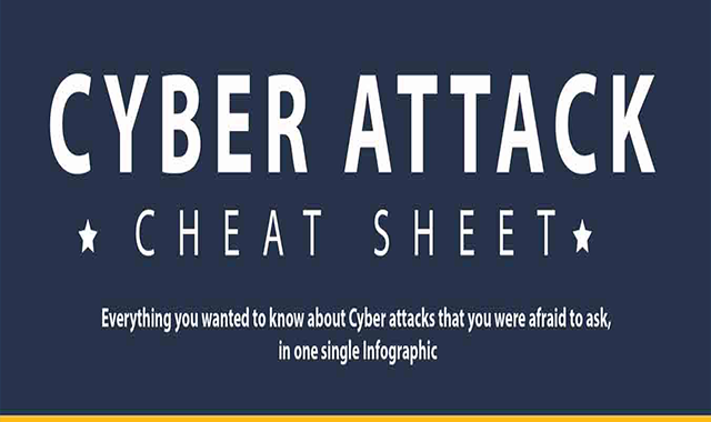 Cyber Attack Cheat Sheet